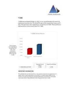T-4288-Maturity Return Chart-11-25-19-1.jpg