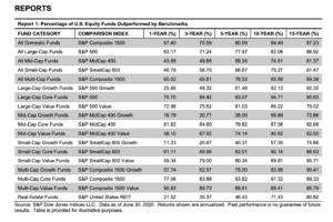 EquitiesUnderperformance_SPIVA.png