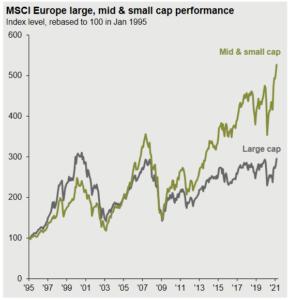 Europe_Large_vs_MidSmallCaps_JPM.png